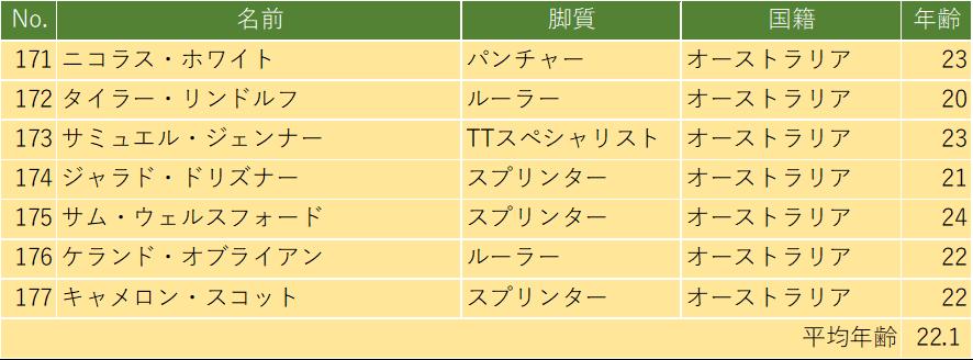 f:id:SuzuTamaki:20200118132059p:plain
