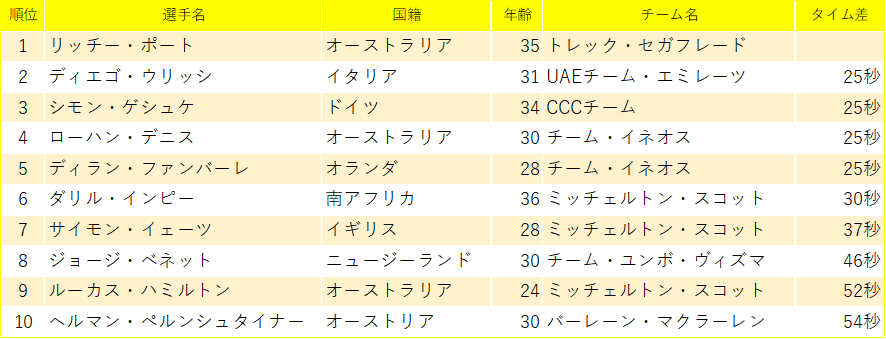 f:id:SuzuTamaki:20200129004641p:plain