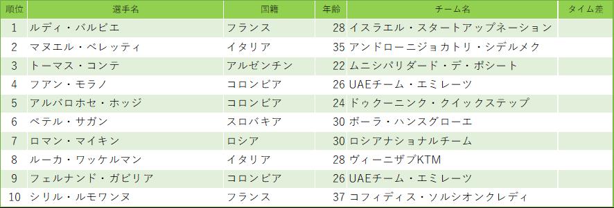 f:id:SuzuTamaki:20200205234104p:plain
