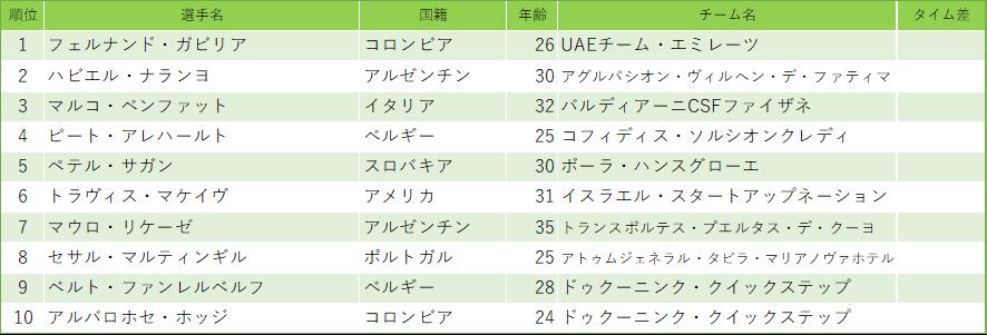 f:id:SuzuTamaki:20200205235002p:plain