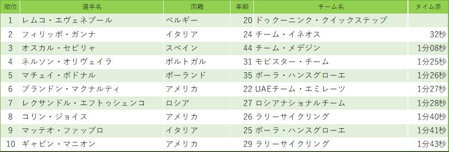 f:id:SuzuTamaki:20200205235208p:plain