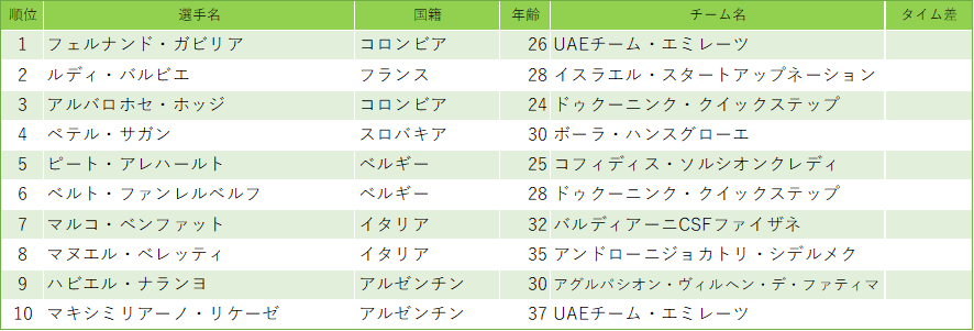 f:id:SuzuTamaki:20200205235456p:plain