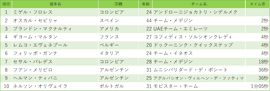 f:id:SuzuTamaki:20200205235759p:plain