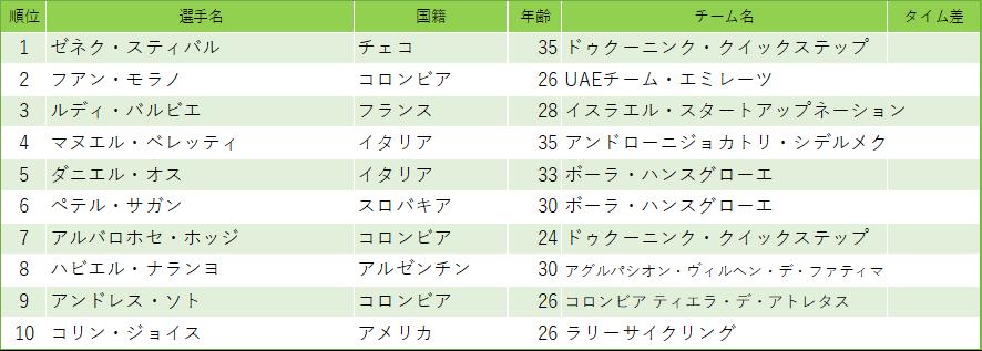 f:id:SuzuTamaki:20200206000334p:plain