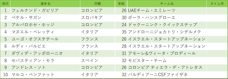 f:id:SuzuTamaki:20200206001449p:plain
