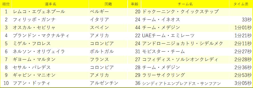 f:id:SuzuTamaki:20200206002059p:plain