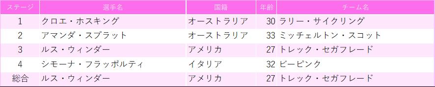 f:id:SuzuTamaki:20200208210612p:plain