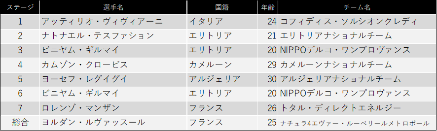 f:id:SuzuTamaki:20200208211210p:plain