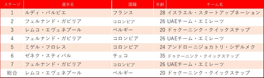 f:id:SuzuTamaki:20200208212913p:plain