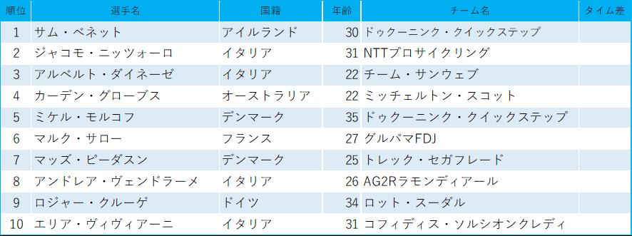f:id:SuzuTamaki:20200208213540p:plain