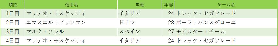 f:id:SuzuTamaki:20200208224430p:plain
