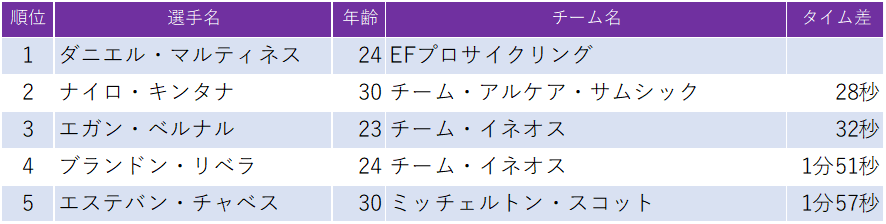 f:id:SuzuTamaki:20200208230302p:plain