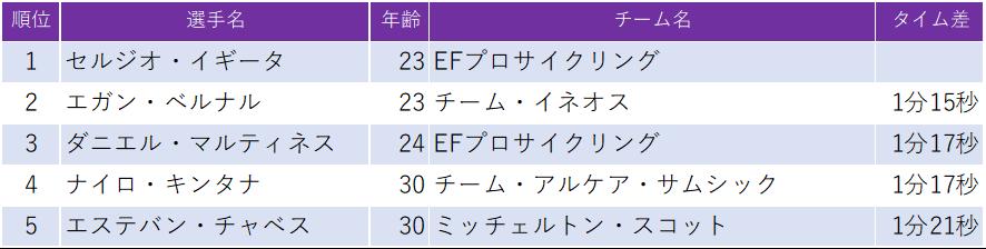 f:id:SuzuTamaki:20200208230312p:plain