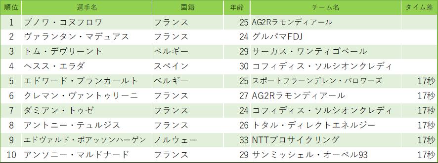 f:id:SuzuTamaki:20200208231553p:plain