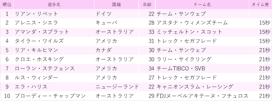 f:id:SuzuTamaki:20200208232905p:plain