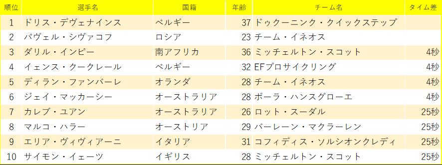 f:id:SuzuTamaki:20200208233949p:plain