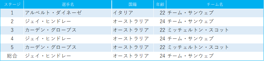 f:id:SuzuTamaki:20200215004545p:plain