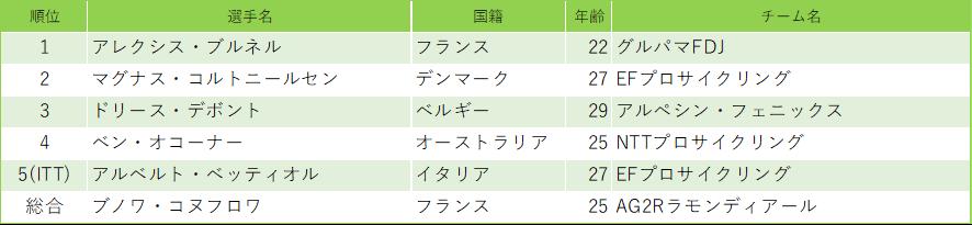 f:id:SuzuTamaki:20200215010841p:plain