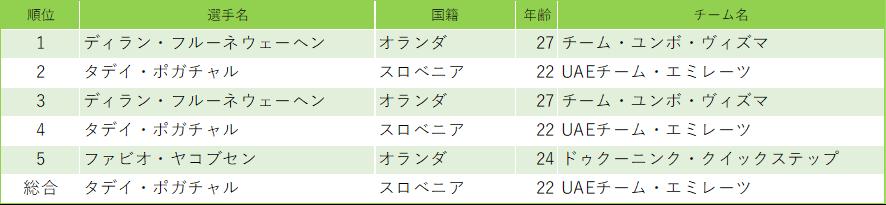f:id:SuzuTamaki:20200215010949p:plain