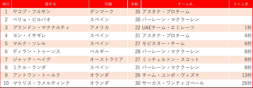 f:id:SuzuTamaki:20200225232240p:plain