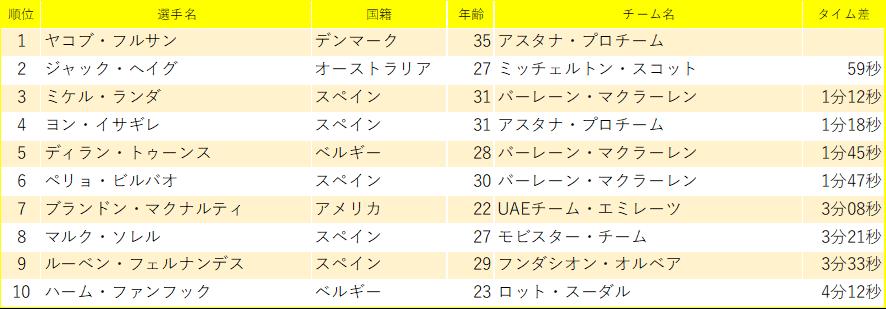 f:id:SuzuTamaki:20200226000515p:plain