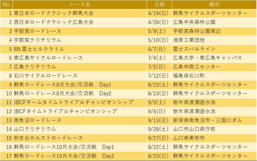 f:id:SuzuTamaki:20200229221005p:plain
