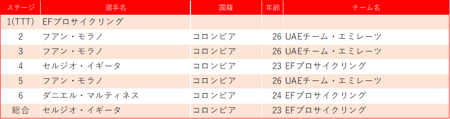 f:id:SuzuTamaki:20200302234231p:plain