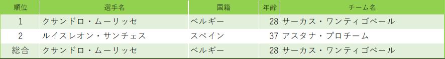 f:id:SuzuTamaki:20200302234700p:plain