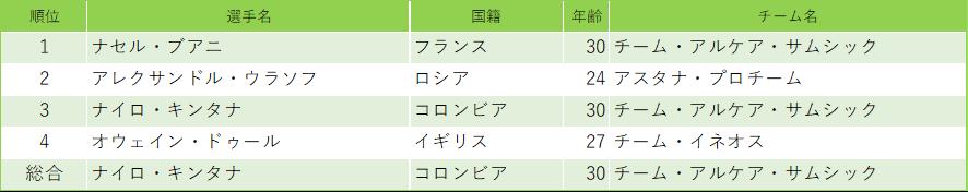 f:id:SuzuTamaki:20200302235435p:plain