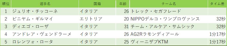 f:id:SuzuTamaki:20200302235446p:plain