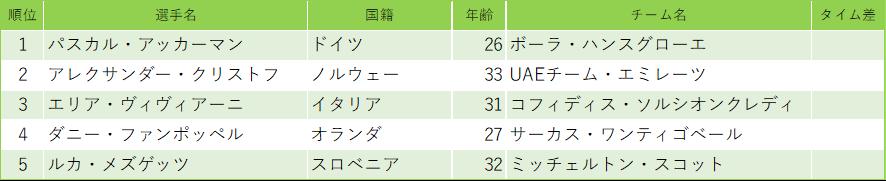 f:id:SuzuTamaki:20200302235815p:plain