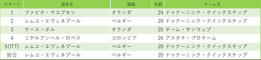f:id:SuzuTamaki:20200302235955p:plain
