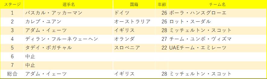 f:id:SuzuTamaki:20200303000011p:plain
