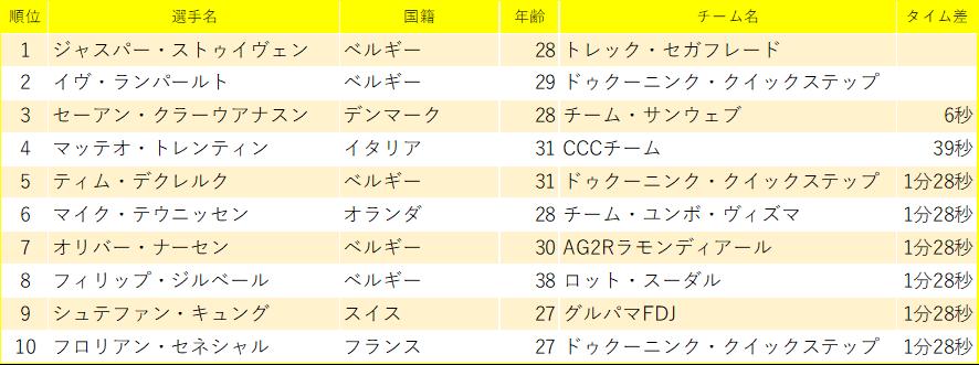f:id:SuzuTamaki:20200303234939p:plain