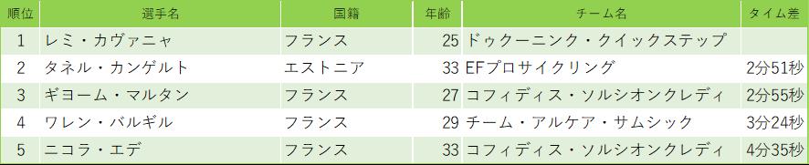 f:id:SuzuTamaki:20200303235135p:plain