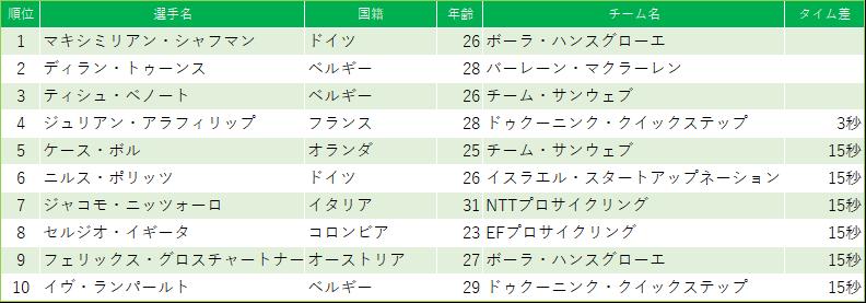 f:id:SuzuTamaki:20200316222944p:plain