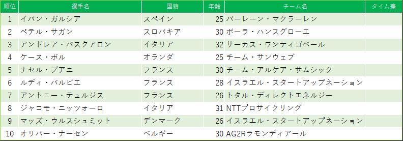 f:id:SuzuTamaki:20200316224455p:plain