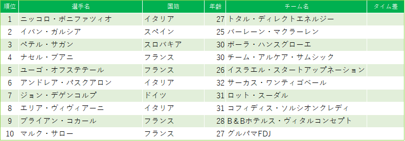 f:id:SuzuTamaki:20200316225016p:plain