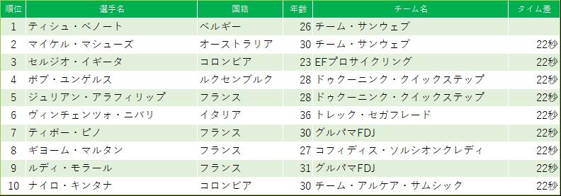 f:id:SuzuTamaki:20200316225634p:plain