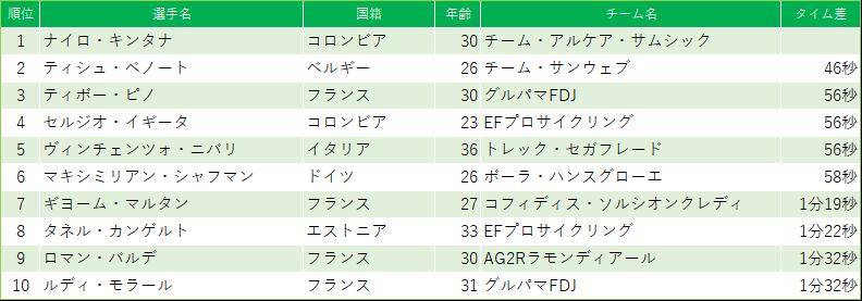 f:id:SuzuTamaki:20200319051056p:plain