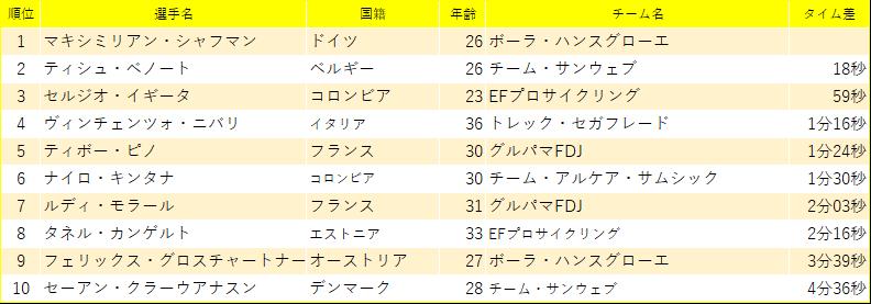 f:id:SuzuTamaki:20200319051126p:plain