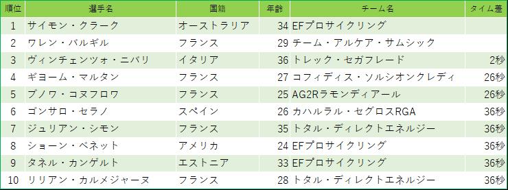 f:id:SuzuTamaki:20200320012753p:plain