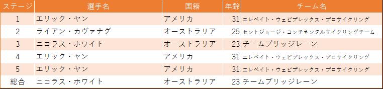 f:id:SuzuTamaki:20200320013108p:plain