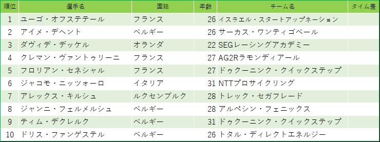 f:id:SuzuTamaki:20200320013406p:plain