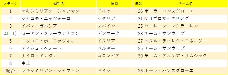f:id:SuzuTamaki:20200320013547p:plain