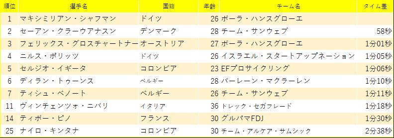 f:id:SuzuTamaki:20200323233438p:plain