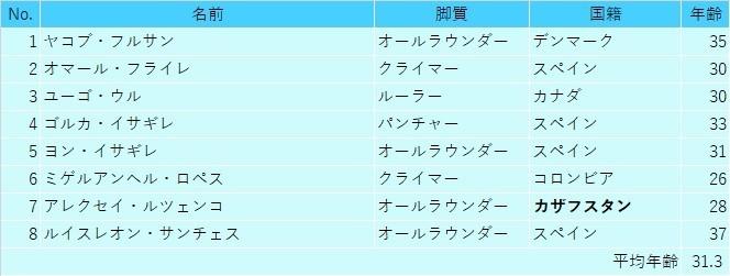 f:id:SuzuTamaki:20200614103256j:plain