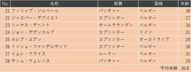 f:id:SuzuTamaki:20200620122850j:plain