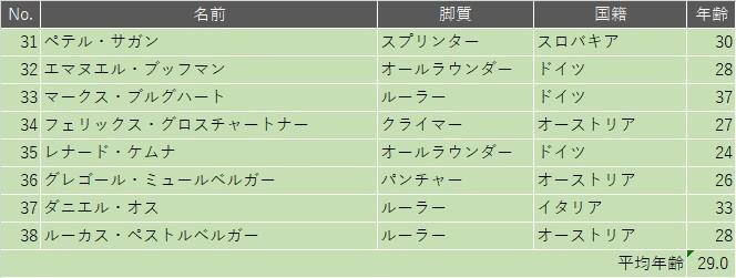 f:id:SuzuTamaki:20200620221538j:plain