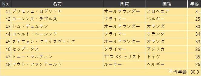 f:id:SuzuTamaki:20200620223228j:plain